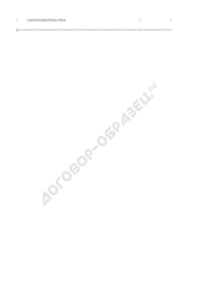 Целевые прогнозные показатели по осуществлению отдельных полномочий Российской Федерации в области лесных отношений, реализация которых передана органам государственной власти субъектов Российской Федерации. Страница 3