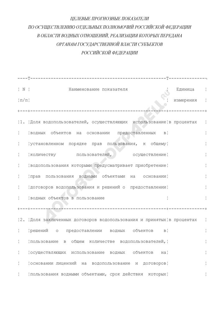 Целевые прогнозные показатели по осуществлению отдельных полномочий Российской Федерации в области водных отношений, реализация которых передана органам государственной власти субъектов Российской Федерации (действует до 1 января 2009 года в отношении отчетов за 2008 год). Страница 1