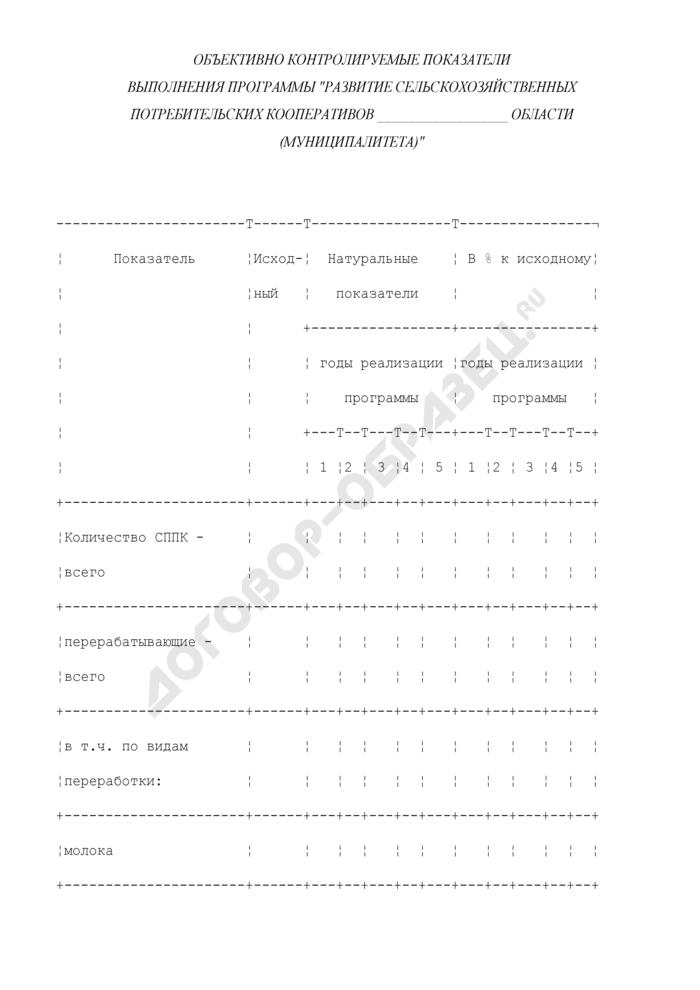 """Объективно контролируемые показатели выполнения программы """"Развитие сельскохозяйственных потребительских кооперативов области (муниципалитета). Страница 1"""