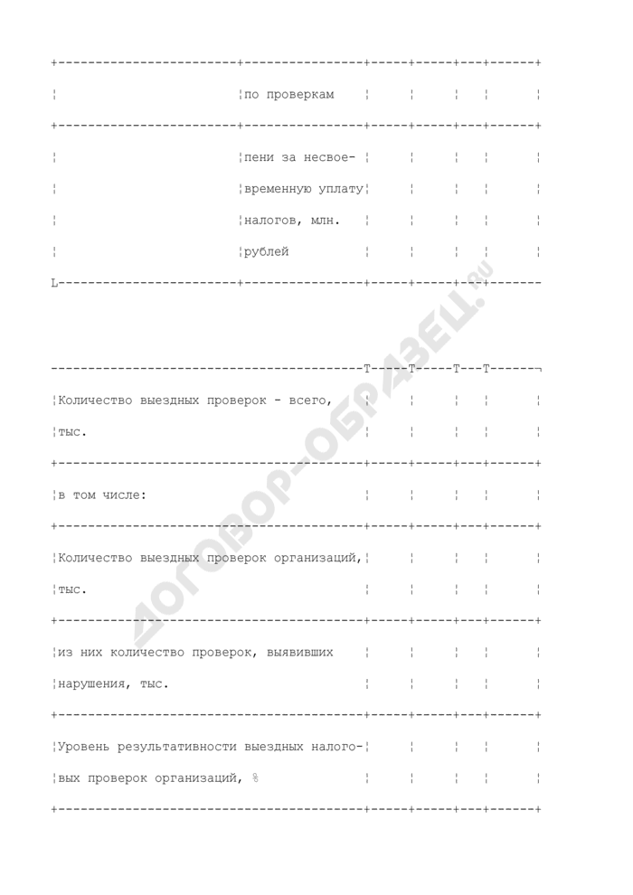 Основные показатели контрольной работы Федеральной налоговой службы России. Страница 2