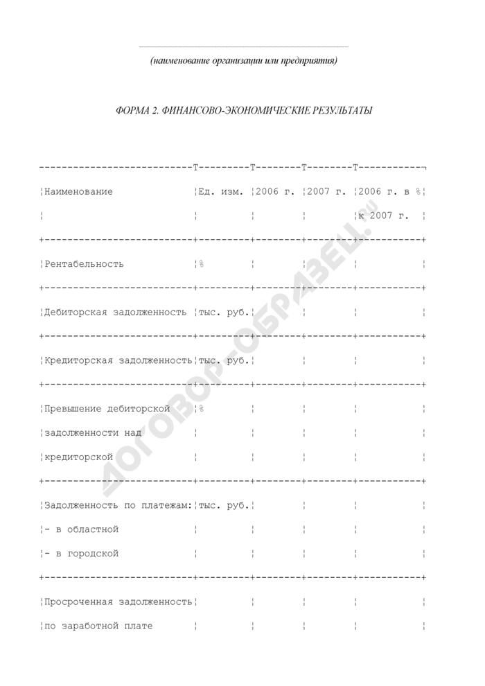 Основные показатели финансово-экономических результатов в городском округе Химки Московской области. Страница 1