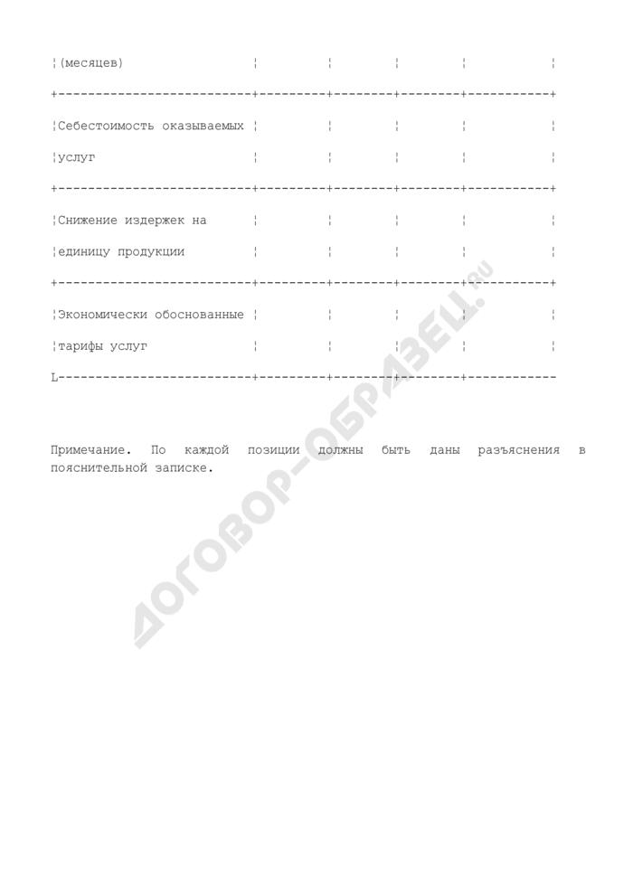 Основные показатели финансово-экономических результатов в городском округе Химки Московской области. Страница 2