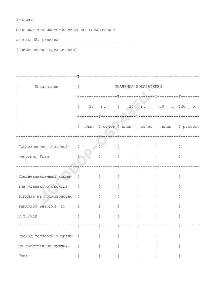 Динамика основных технико-экономических показателей котельной (образец). Страница 1
