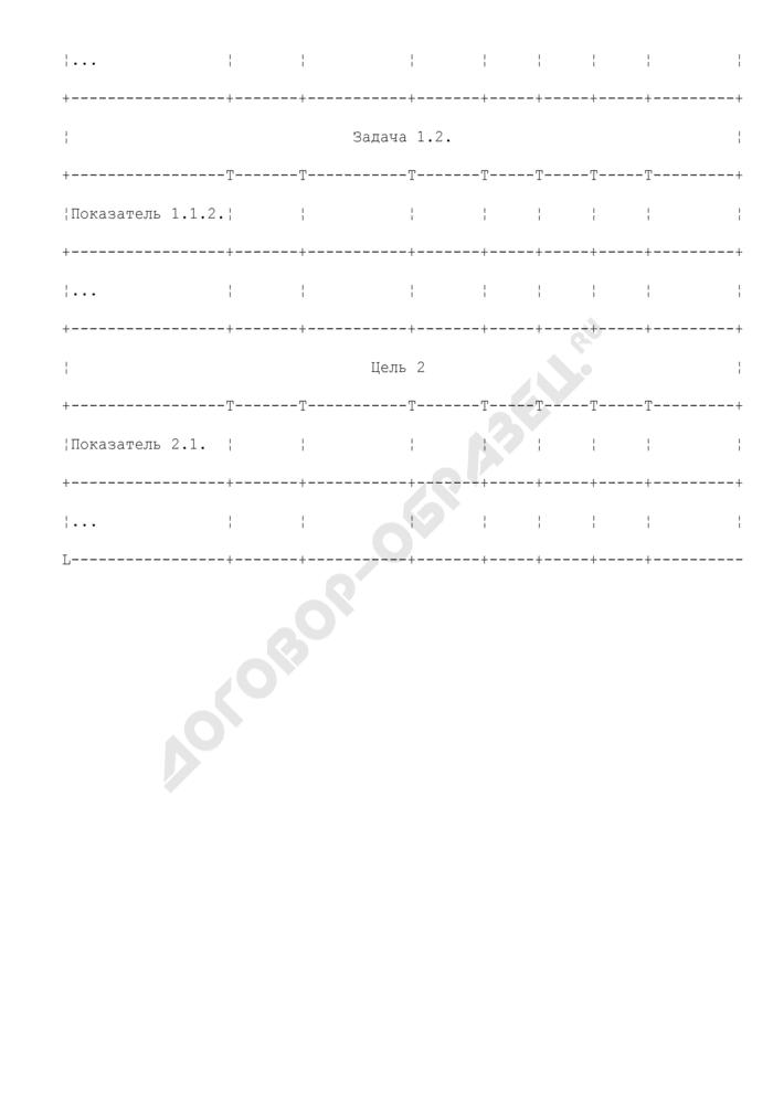 Основные показатели деятельности рослесхоза. Страница 2