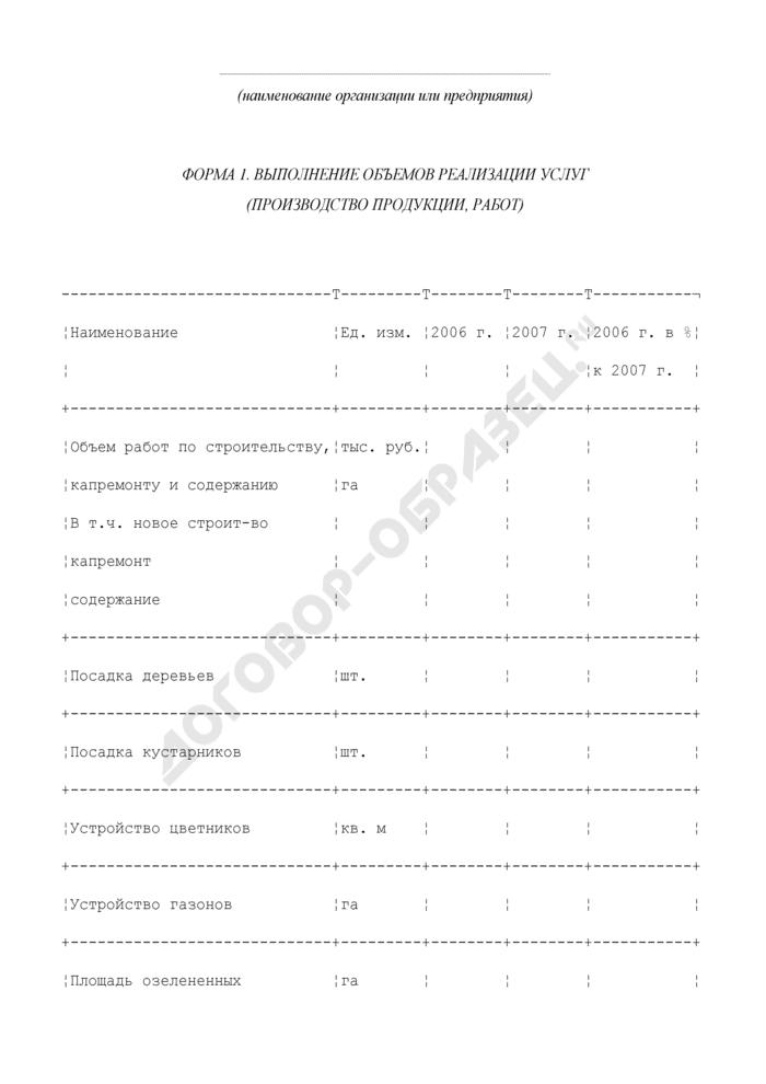 Основные показатели выполнения объемов реализации услуг по посадке деревьев и кустарников, устройству цветников и газонов в городском округе Химки Московской области. Страница 1