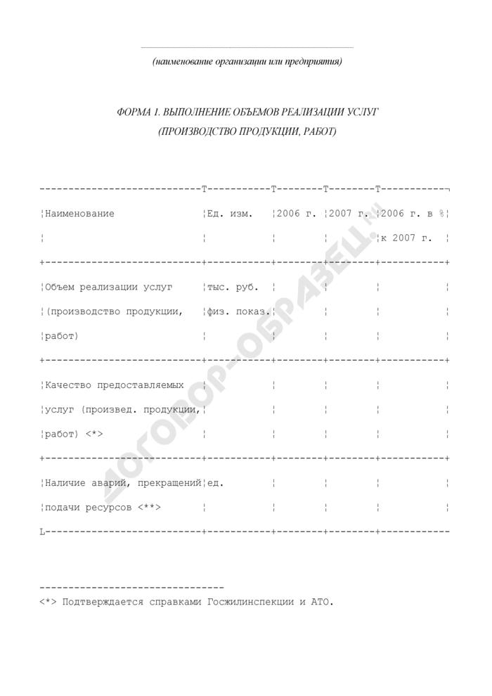 Основные показатели выполнения объемов реализации и качества предоставляемых услуг в городском округе Химки Московской области. Страница 1
