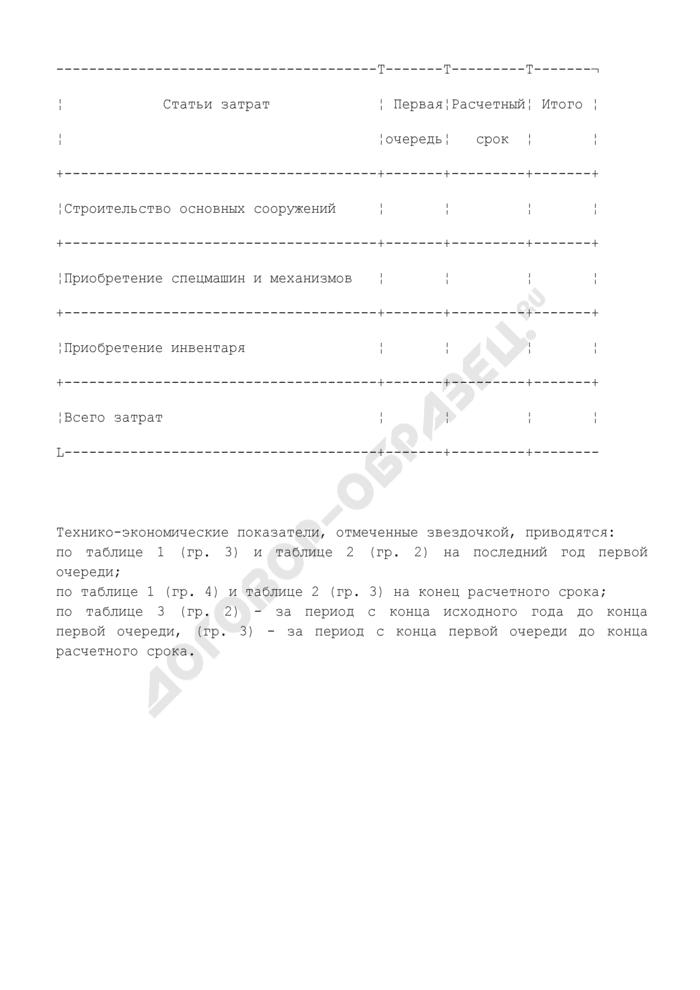 Основные технико-экономические показатели системы санитарной очистки территорий населенных пунктов (рекомендуемая форма). Страница 3