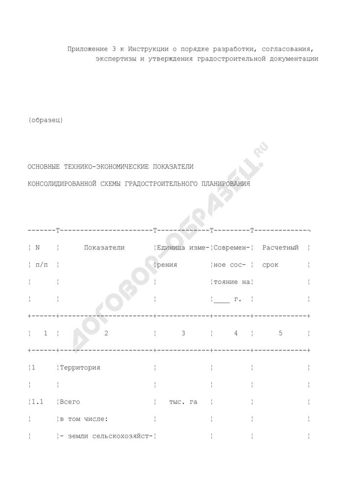 Основные технико-экономические показатели консолидированной схемы градостроительного планирования. Страница 1
