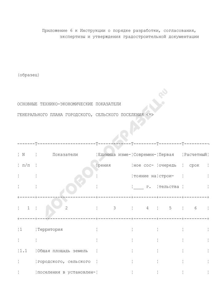 Основные технико-экономические показатели генерального плана городского, сельского поселения. Страница 1