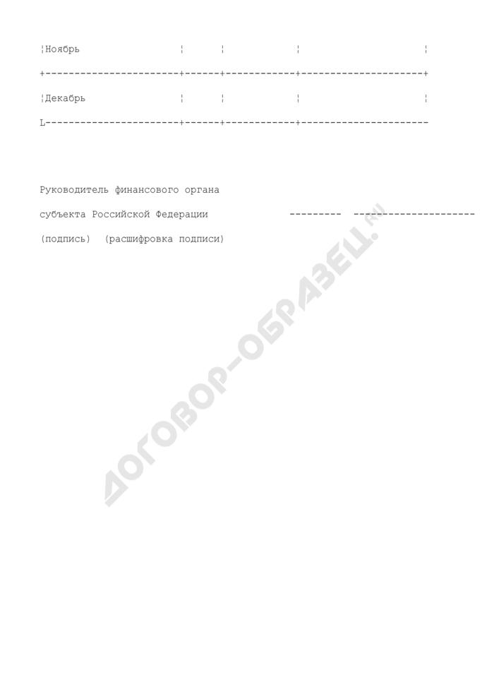Предложения о перечислении дотации на выравнивание бюджетной обеспеченности субъектов Российской Федерации в 2008 году. Страница 2