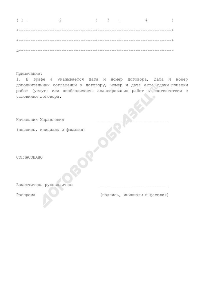 Предложения по распределению средств федерального бюджета на оплату работ (услуг) для федеральных государственных нужд. Страница 2