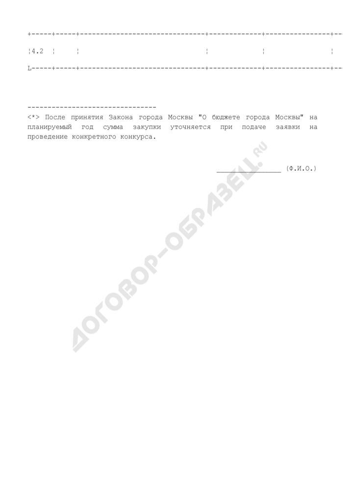 Предложения по внесению в единый окружной план-график проведения торгов административного округа города Москвы. Страница 3