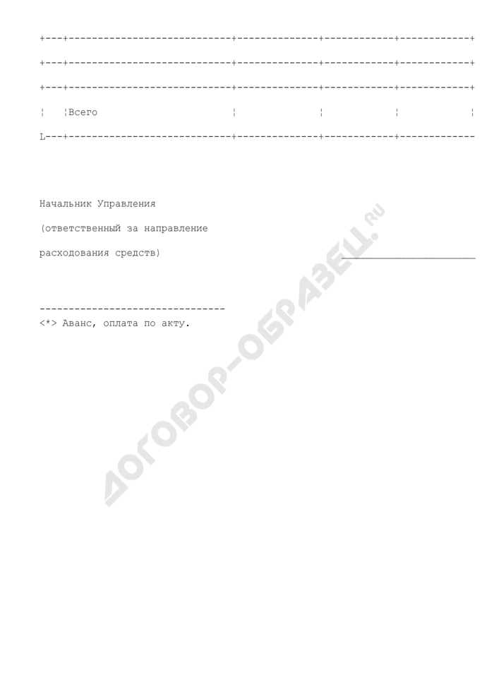 Предложения по оплате государственных контрактов, заказчиком которых является Федеральное дорожное агентство. Страница 2