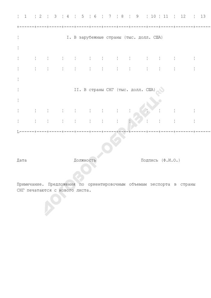 Предложения по ориентировочным объемам экспорта продукции военного назначения для включения в государственный оборонный заказ. Форма N Г-5. Страница 2