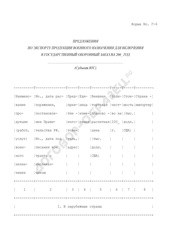 Предложения по экспорту продукции военного назначения для включения в государственный оборонный заказ. Форма N Г-6. Страница 1