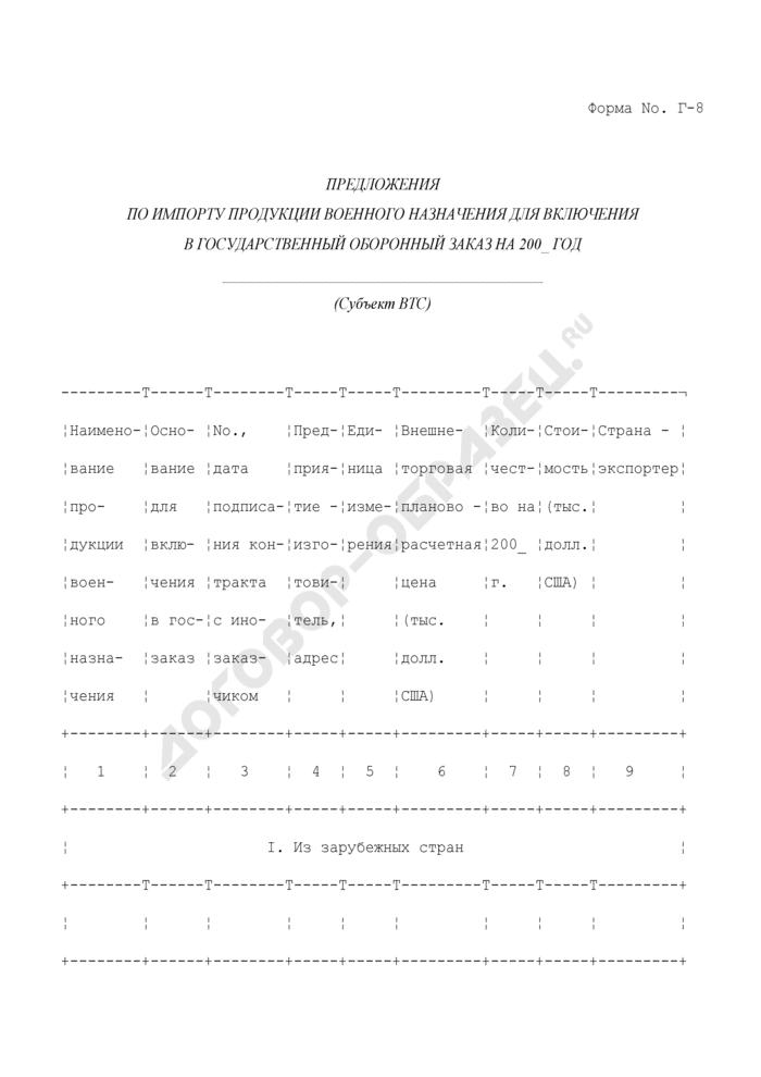 Предложения по импорту продукции военного назначения для включения в государственный оборонный заказ. Форма N Г-8. Страница 1