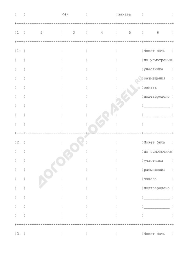 Предложения по критериям оценки и сопоставления заявок на участие в конкурсе на право заключения государственного контракта по размещению государственного заказа города Москвы. Страница 2