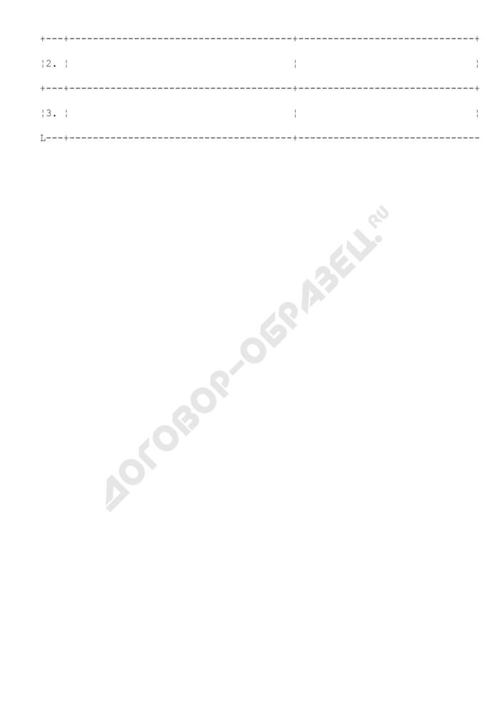 Предложения по подготовке проектов нормативных правовых актов Московской области. Страница 2