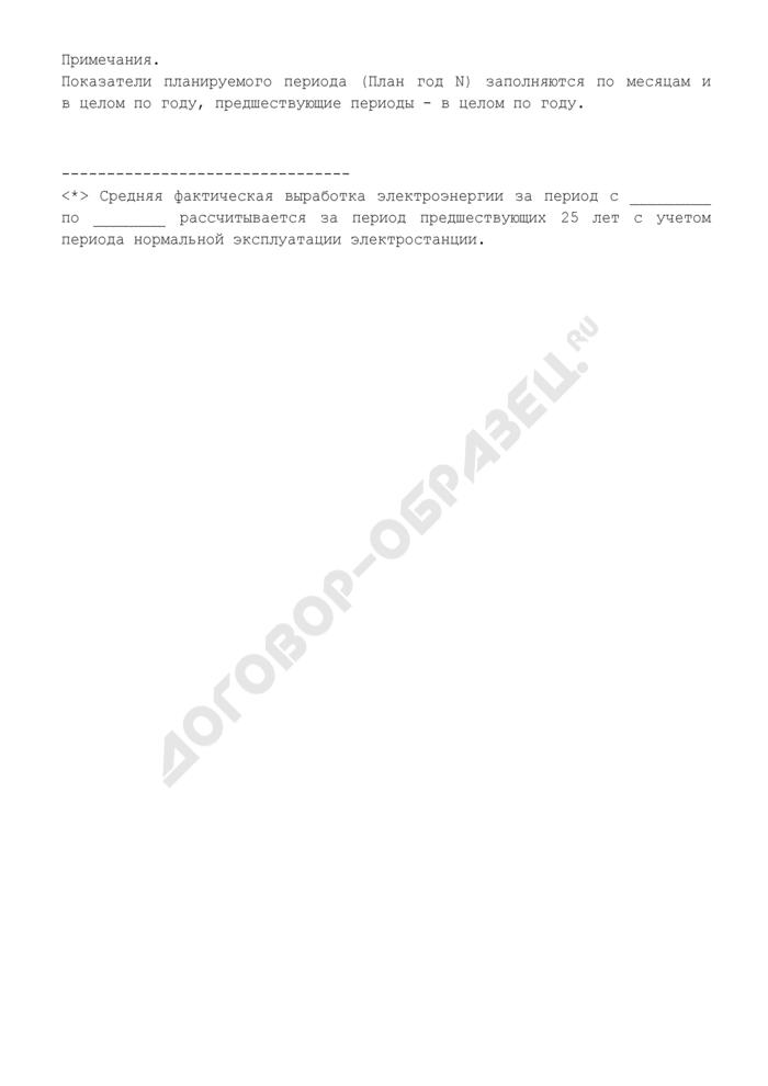 Предложения по выработке электроэнергии гидроэлектростанциями России. Форма N 7. Страница 3