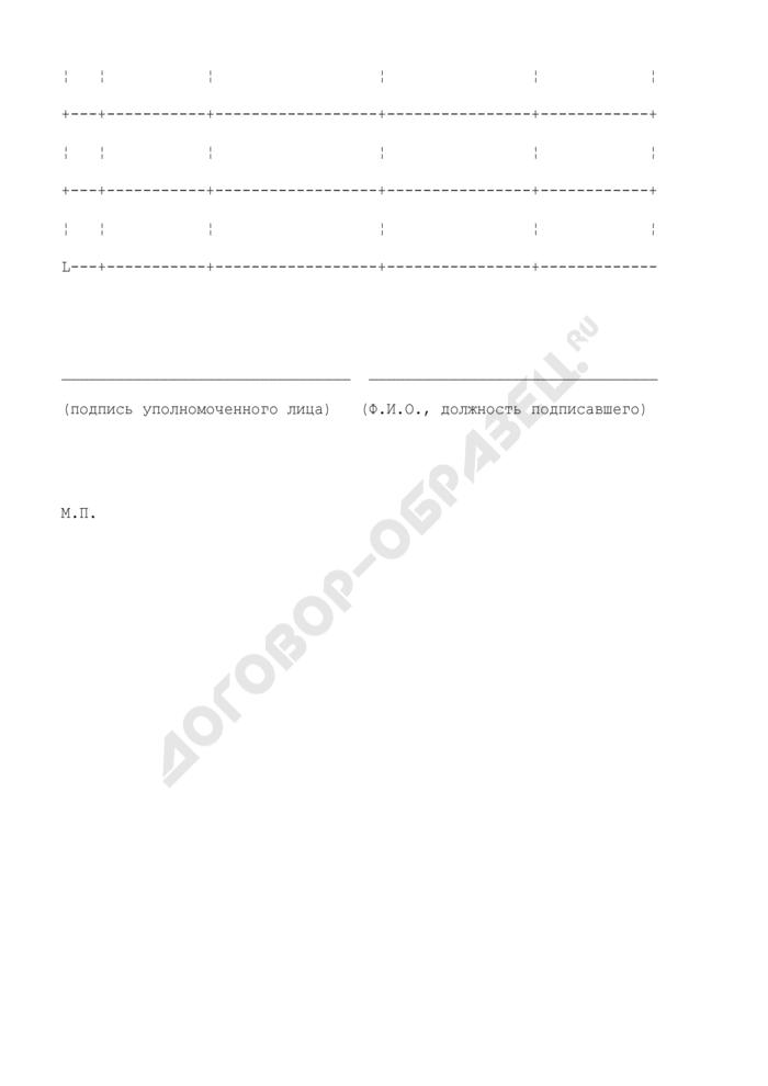 Предложение о функциональных и качественных характеристиках оказываемых услуг. Форма N 3. Страница 2