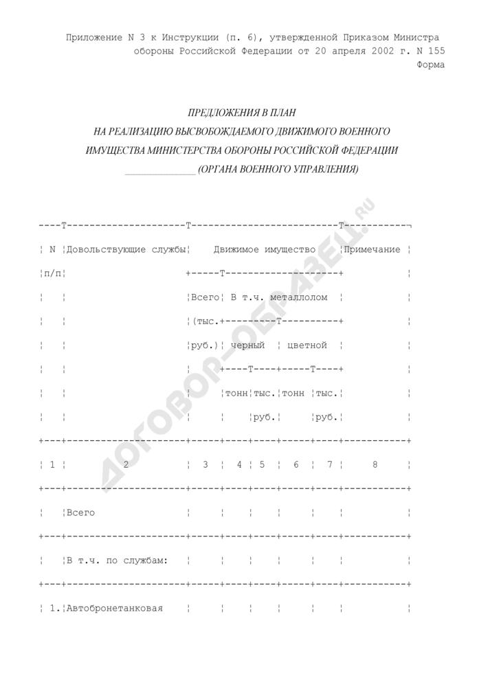 Предложения в план на реализацию высвобождаемого движимого военного имущества Министерства обороны Российской Федерации. Страница 1