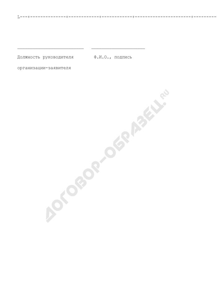 Предложения для включения физкультурных мероприятий в Единый календарный план межрегиональных, всероссийских и международных физкультурных мероприятий и спортивных мероприятий (рекомендуемый образец). Страница 2