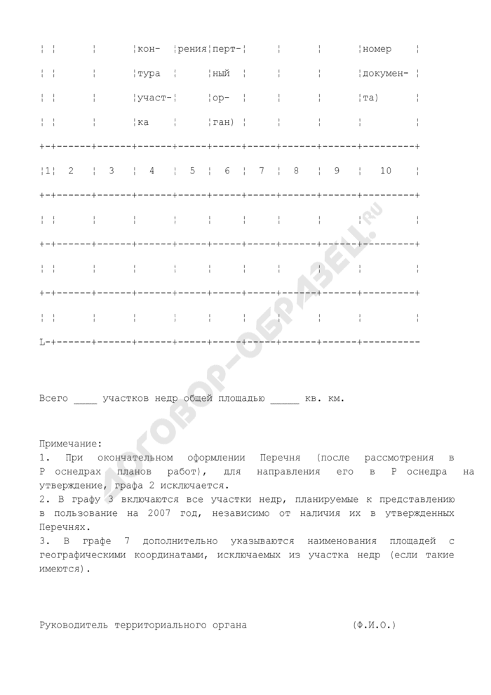 Предложения к формированию перечня участков недр субъекта РФ, планируемых к предоставлению в пользование на аукционной или конкурсной основе (углеводородное сырье). Страница 2