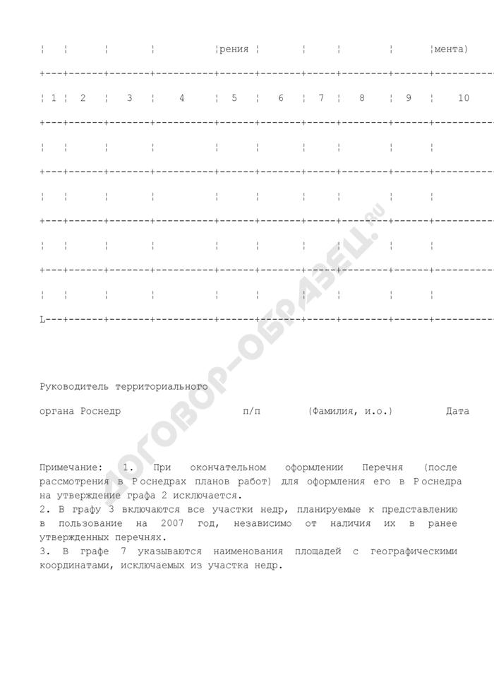 Предложения к формированию перечня участков недр субъект РФ, планируемых к предоставлению в пользование на аукционной или конкурсной основе (минеральные воды, лечебные грязи). Страница 2