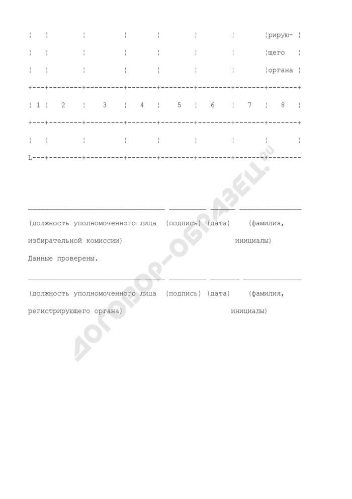 Представление на проведение проверки сведений, указанных физическими лицами при внесении (перечислении) пожертвований в избирательные фонды кандидатов (избирательных объединений). Страница 3