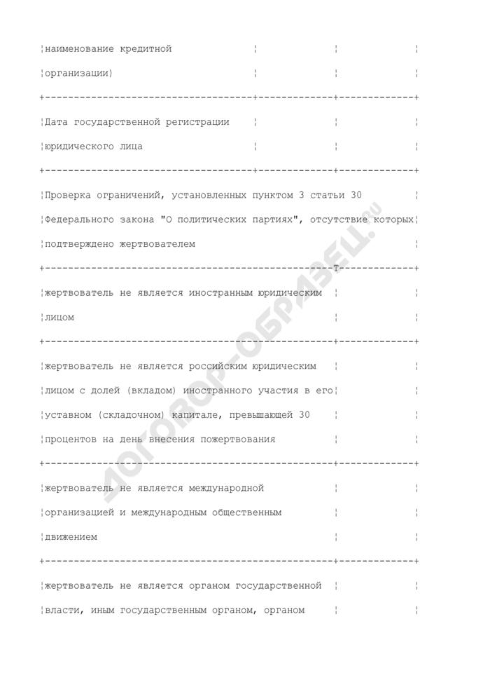 Представление на проведение проверки сведений, указанных юридическим лицом при внесении (перечислении) пожертвования. Страница 2