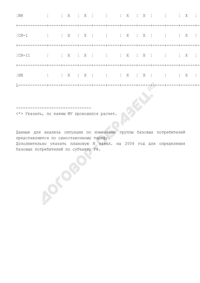 Примерная форма представления данных для решения вопроса о повышении заявленной мощности. Страница 3