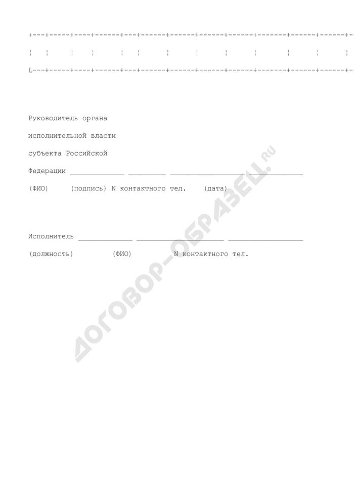 Форма представления субъектами Российской Федерации предложений о потребности в привлечении иностранных работников на предстоящий год от субъекта Российской Федерации. Страница 3