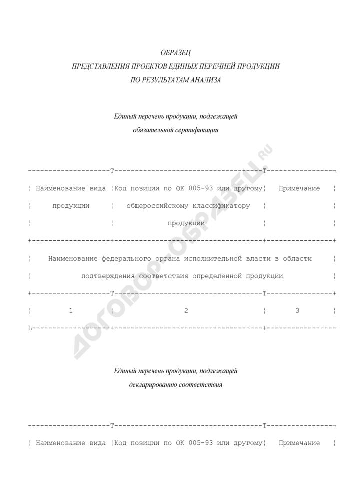 Образец представления проектов единых перечней продукции, подлежащей обязательной сертификации, по результатам анализа. Страница 1