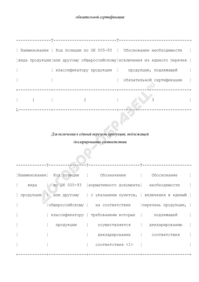 Образец представления информации для уточнения единых перечней продукции, подлежащей обязательной сертификации. Страница 2