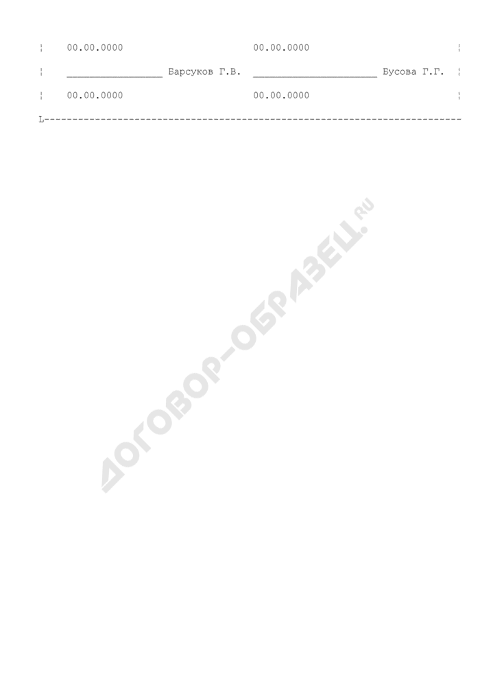 Пример формулировки приказа о внесении изменений в график отпусков. Страница 3