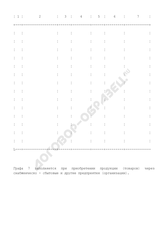 Протокол согласования свободной отпускной цены (тарифа) на продукцию, товары и услуги. Форма N А-1.10. Страница 3