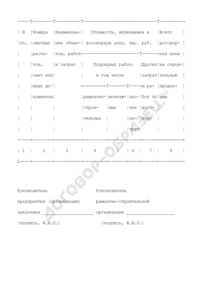 Протокол согласования (ведомость) договорной цены на строительную продукцию. Форма N 7. Страница 2
