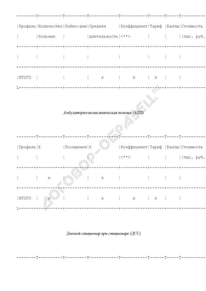 Протокол стоимости к плану-заданию медицинского учреждения Московской области. Страница 2
