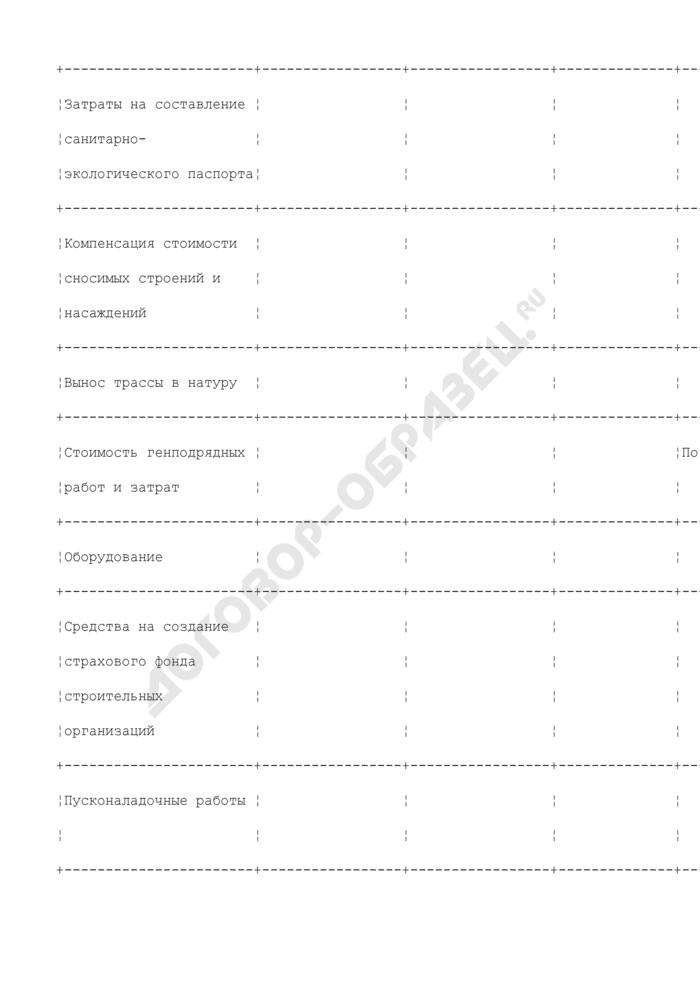 Протокол твердой договорной цены на строительную продукцию государственного заказа (типовая форма). Страница 3