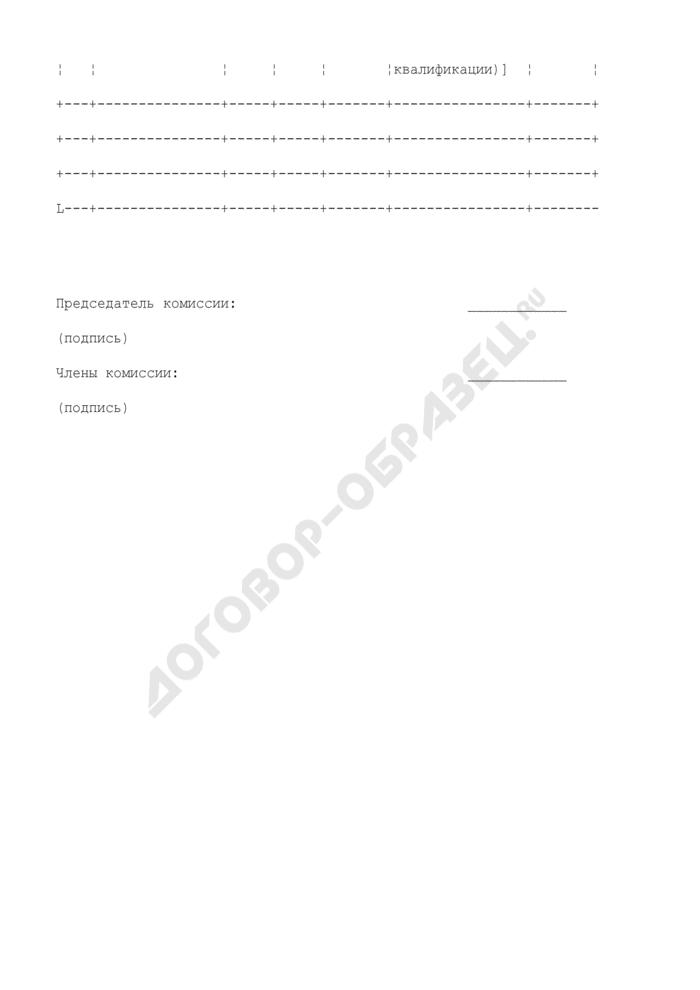 Форма протокола заседания экзаменационной комиссии независимого органа по аттестации экспертов, осуществляющих экспертные работы на объектах, подконтрольных Федеральной службе по экологическому, технологическому и атомному надзору, с результатами заседания аттестационной комиссии. Страница 2