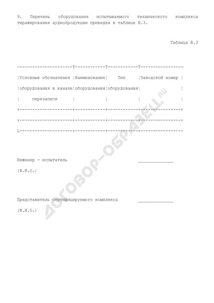 Форма протокола записи контрольной фонограммы (рекомендуемая). Страница 3