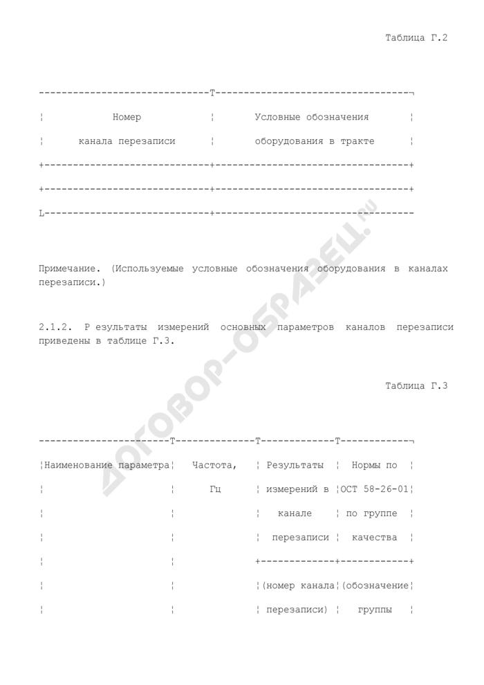 Форма протокола испытаний технического комплекса тиражирования аудиопродукции (рекомендуемая). Страница 3