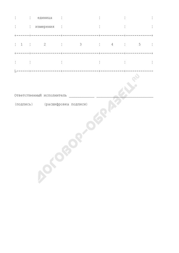 Форма протокола климатических испытаний. Форма N 1. Страница 3
