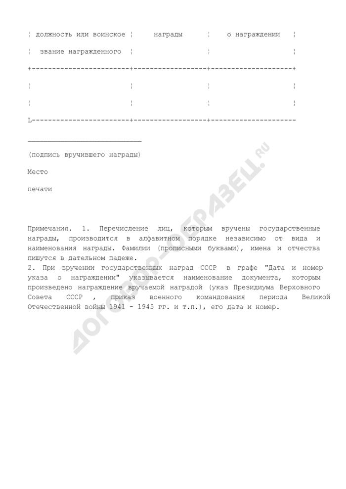 Протокол вручения государственных наград Российской Федерации. Форма N 2. Страница 2