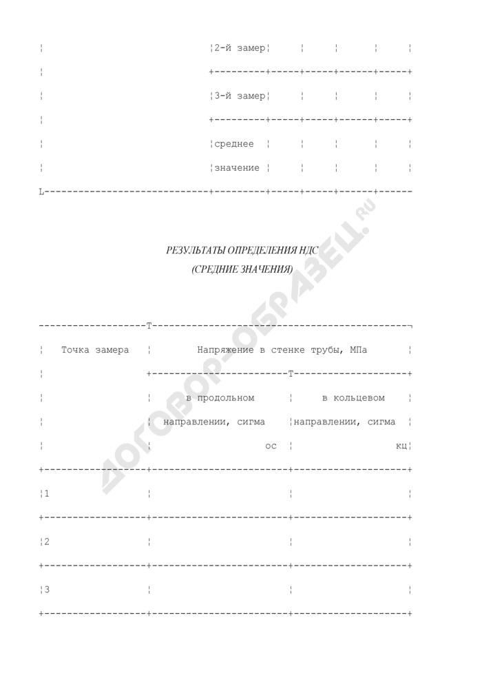 Протокол замеров и расчета напряженно-деформированного состояния. Форма N 9. Страница 3