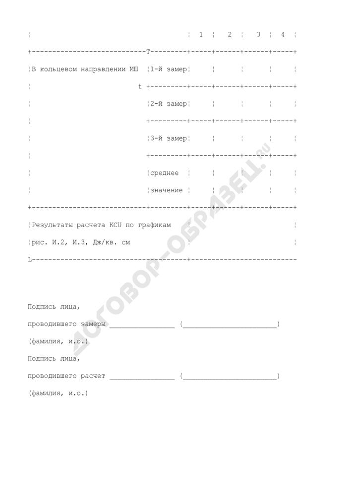 Протокол замеров и расчета ударной вязкости (KCU) металла труб. Форма N 10. Страница 2