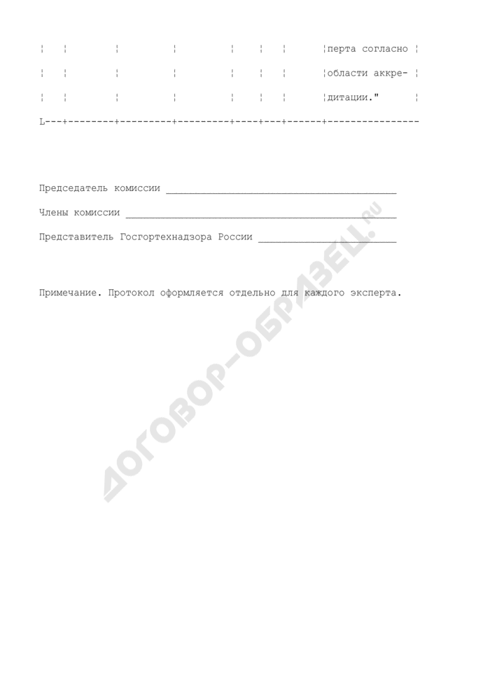 Протокол заседания аттестационной комиссии Госгортехнадзора России (рекомендуемая форма). Страница 2