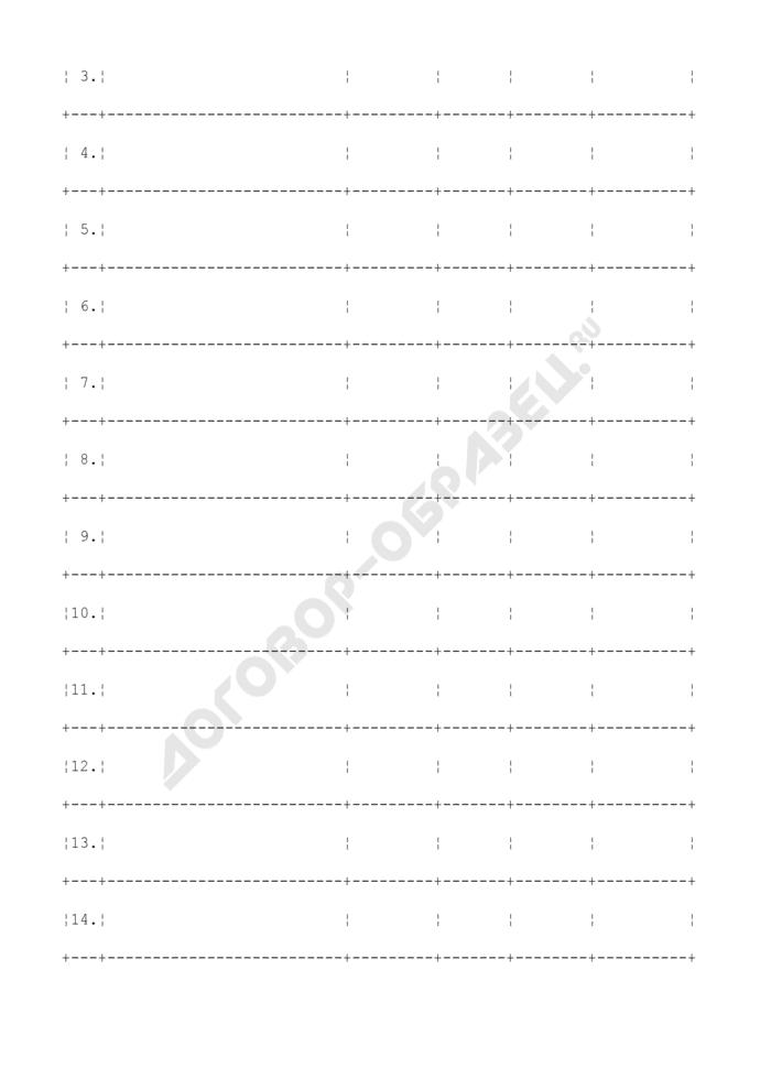 Итоговый протокол квалификационного экзамена на аттестат аудитора. Страница 2