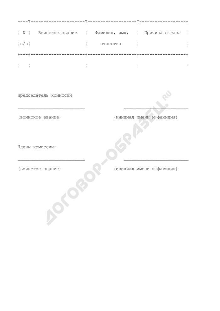 Протокол заседания комиссии по предварительному профессиональному отбору в военно-учебное заведение Министерства обороны СССР. Форма N 2. Страница 2