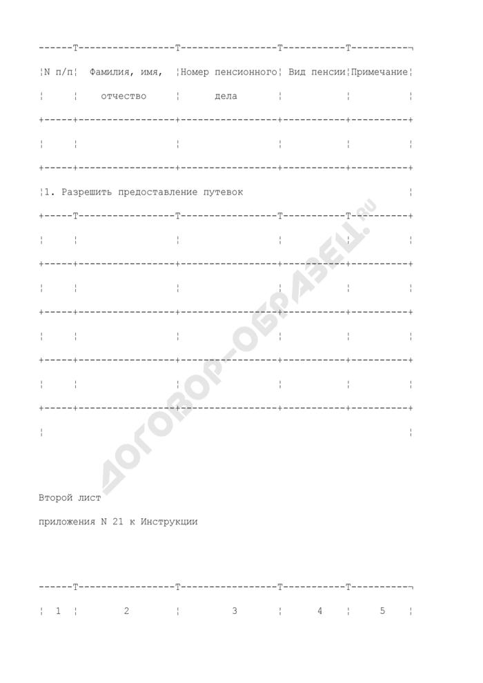 Протокол заседания санаторно-курортной комиссии по рассмотрению заявлений пенсионеров о выделении им путевок в санатории и дома отдыха. Страница 2